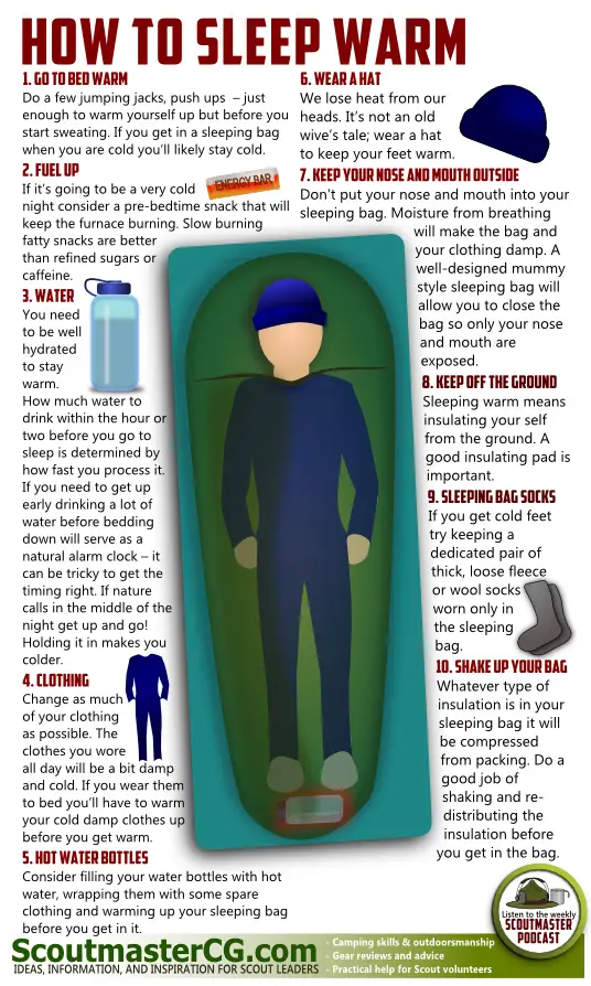 How to Sleep Warm Diagram